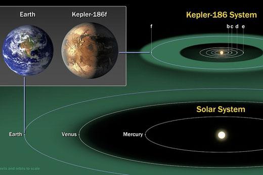 140409.KEPLER_186.jpg