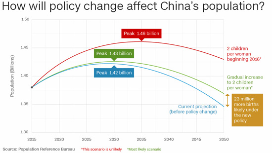 151001.one-child-policy-large.jpg